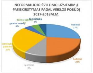 neform schema ir aprasas 2017-1-1