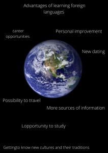 A poster - Advantages of learning foreign languages (2020-12-14 10_47)
